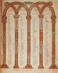 The First Canon Table, in the 'Royal Bible'